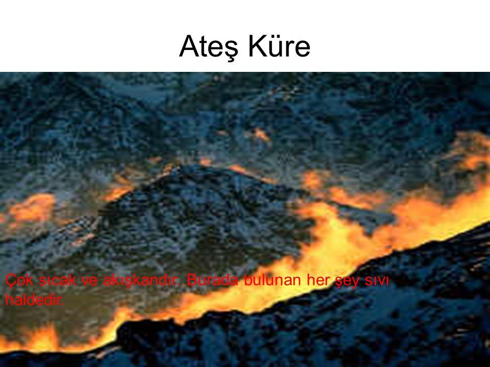 Ateş Küre Çok sıcak ve akışkandır. Burada bulunan her şey sıvı haldedir.
