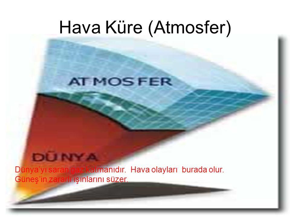 Hava Küre (Atmosfer) Dünya'yı saran gaz katmanıdır.