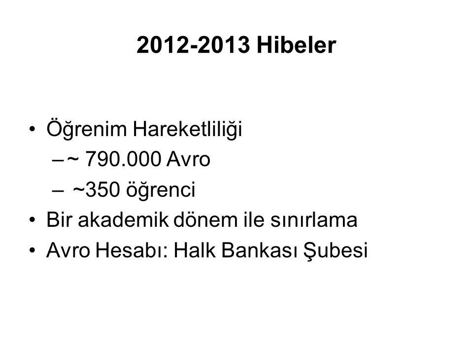 2012-2013 Hibeler Öğrenim Hareketliliği ~ 790.000 Avro ~350 öğrenci