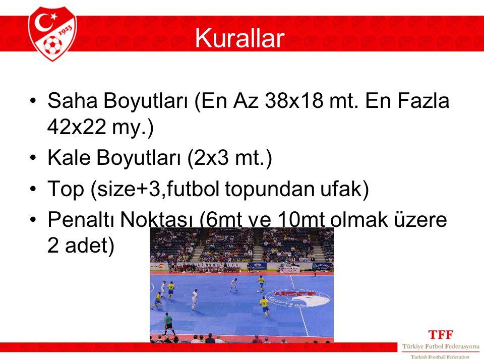 Kurallar Saha Boyutları (En Az 38x18 mt. En Fazla 42x22 my.)