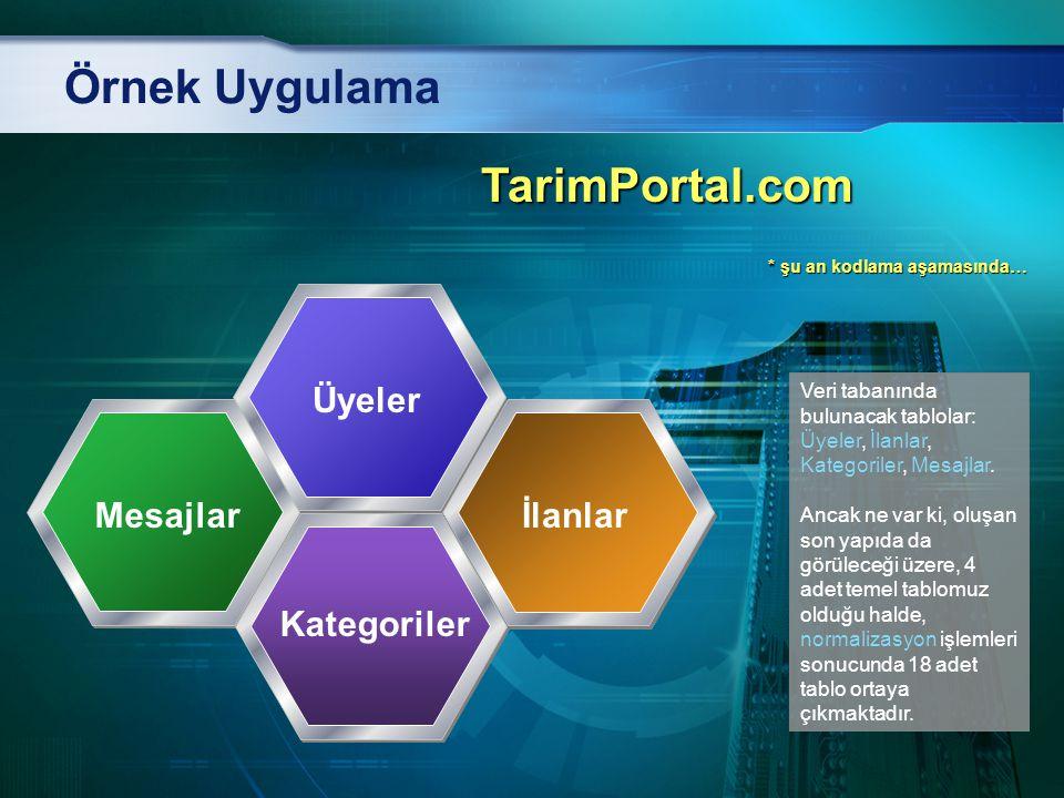 Örnek Uygulama TarimPortal.com Üyeler Mesajlar İlanlar Kategoriler