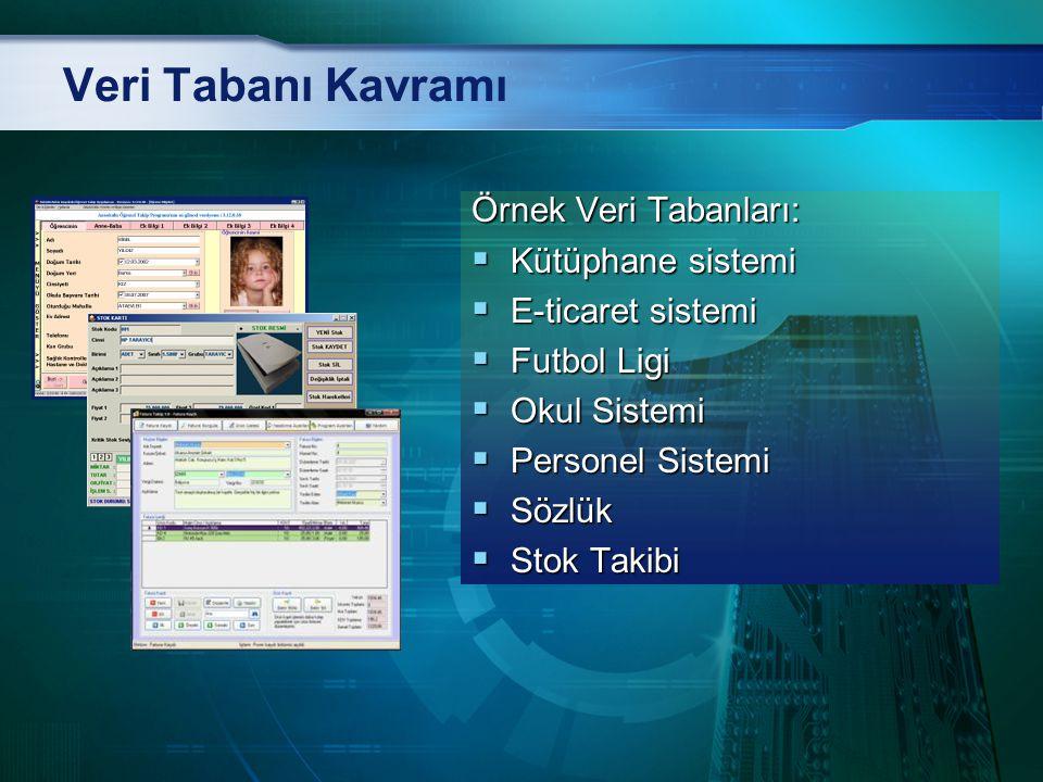 Veri Tabanı Kavramı Örnek Veri Tabanları: Kütüphane sistemi