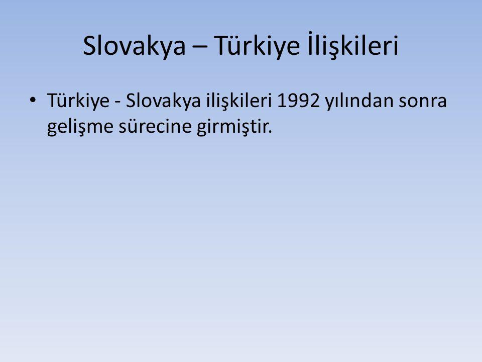 Slovakya – Türkiye İlişkileri