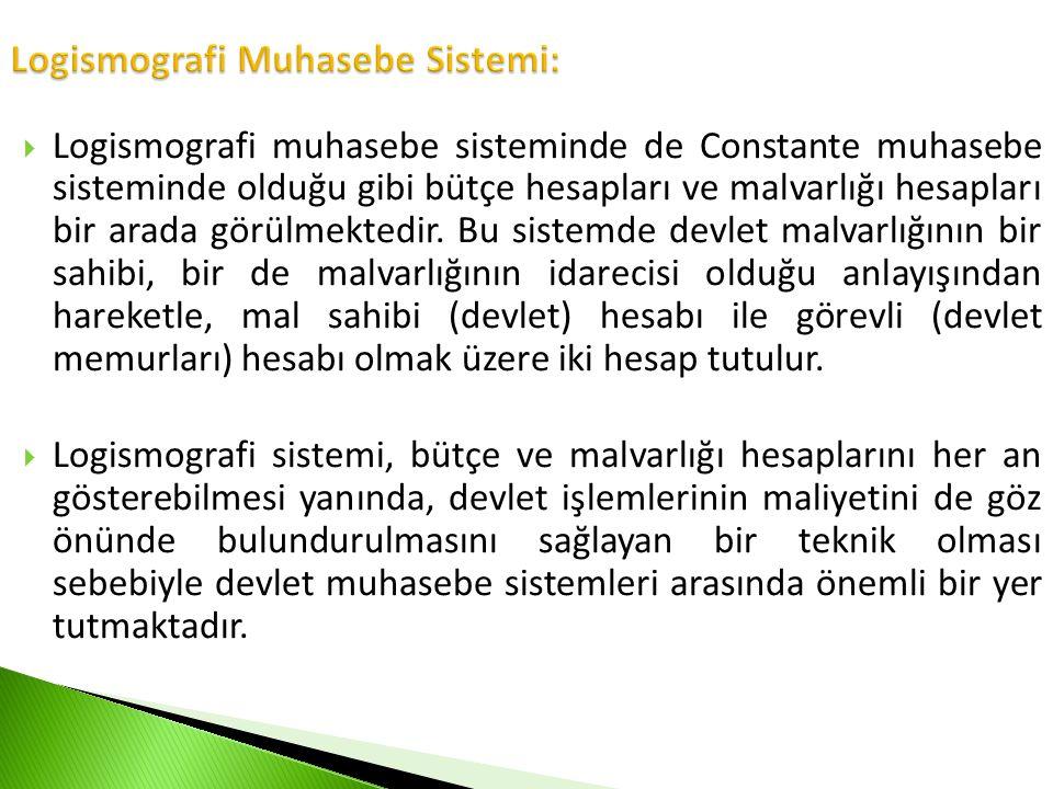 Logismografi Muhasebe Sistemi: