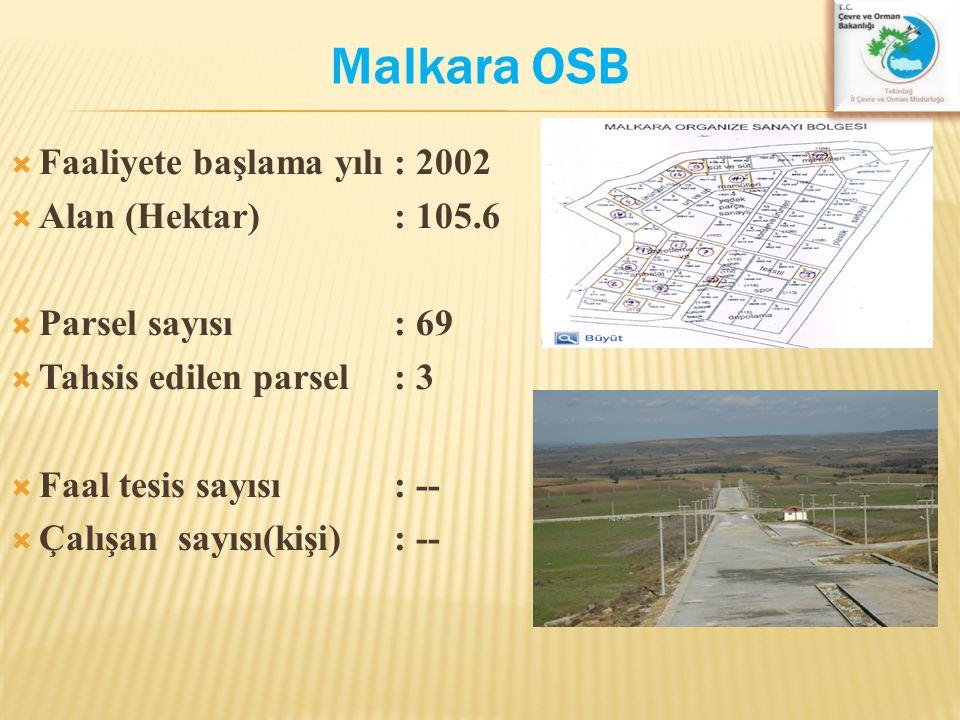 Malkara OSB Faaliyete başlama yılı : 2002 Alan (Hektar) : 105.6