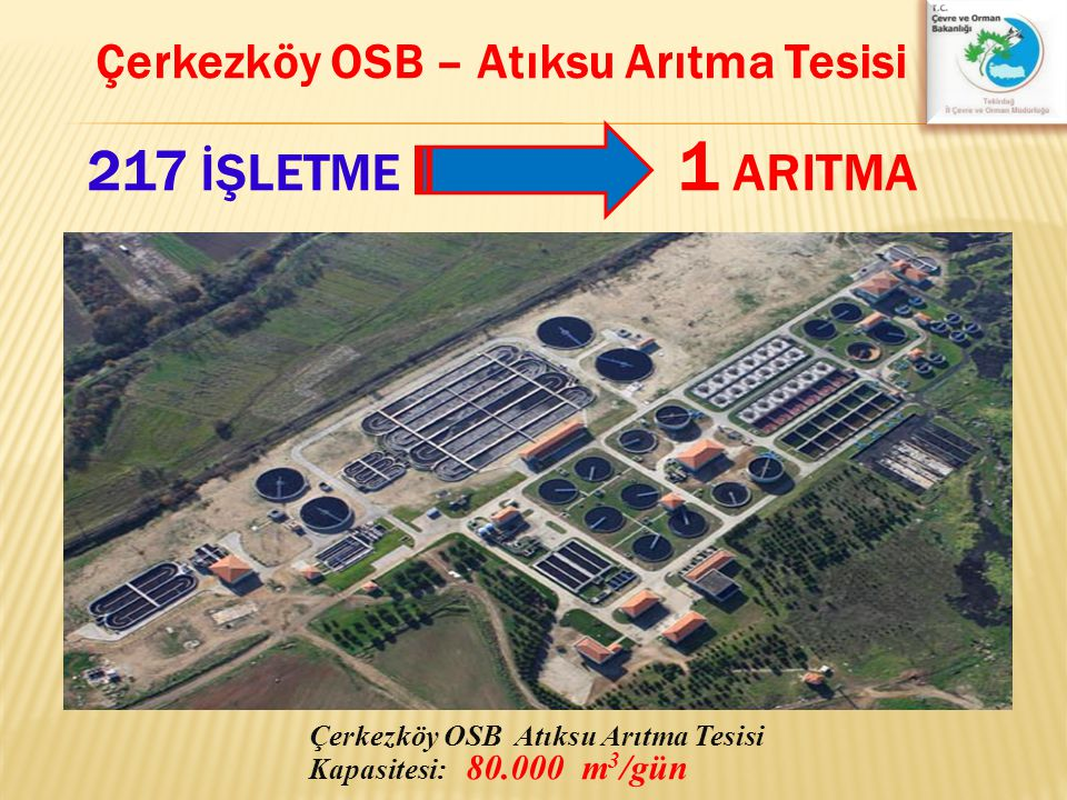 Çerkezköy OSB – Atıksu Arıtma Tesisi 217 İŞLETME 1 ARITMA
