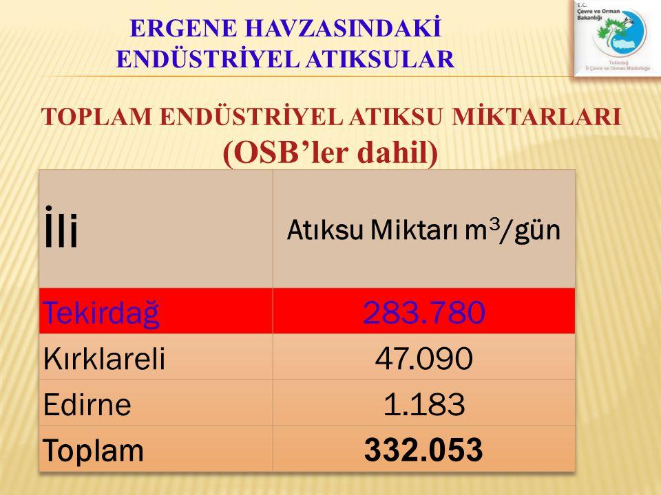 İli Tekirdağ 283.780 Kırklareli 47.090 Edirne 1.183 Toplam 332.053
