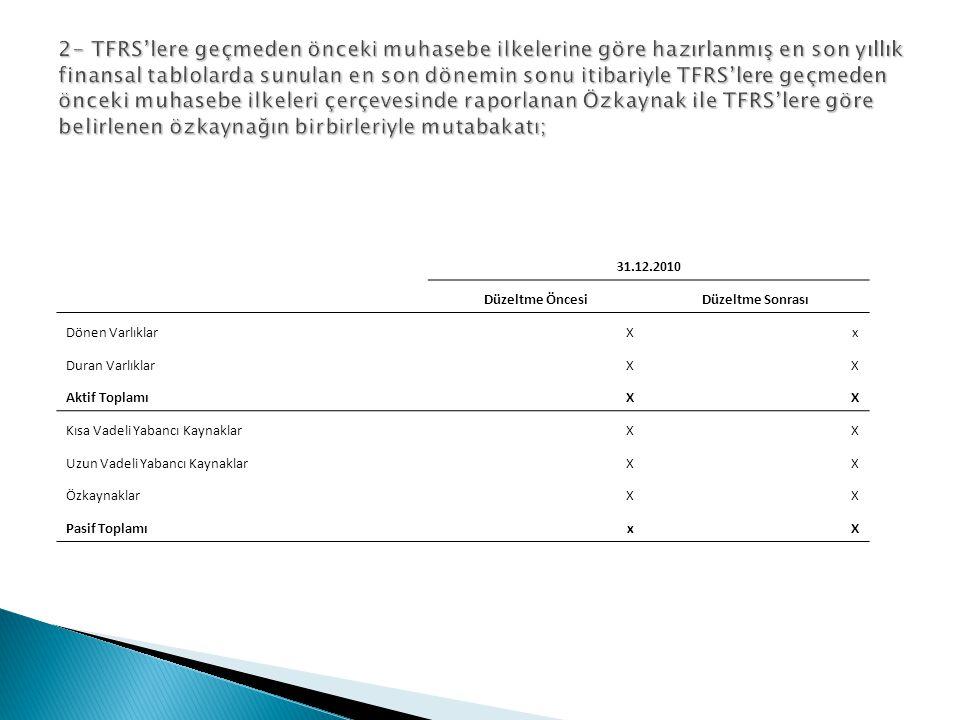 2- TFRS'lere geçmeden önceki muhasebe ilkelerine göre hazırlanmış en son yıllık finansal tablolarda sunulan en son dönemin sonu itibariyle TFRS'lere geçmeden önceki muhasebe ilkeleri çerçevesinde raporlanan Özkaynak ile TFRS'lere göre belirlenen özkaynağın birbirleriyle mutabakatı;
