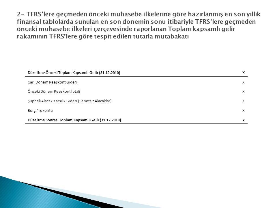 2- TFRS'lere geçmeden önceki muhasebe ilkelerine göre hazırlanmış en son yıllık finansal tablolarda sunulan en son dönemin sonu itibariyle TFRS'lere geçmeden önceki muhasebe ilkeleri çerçevesinde raporlanan Toplam kapsamlı gelir rakamının TFRS'lere göre tespit edilen tutarla mutabakatı