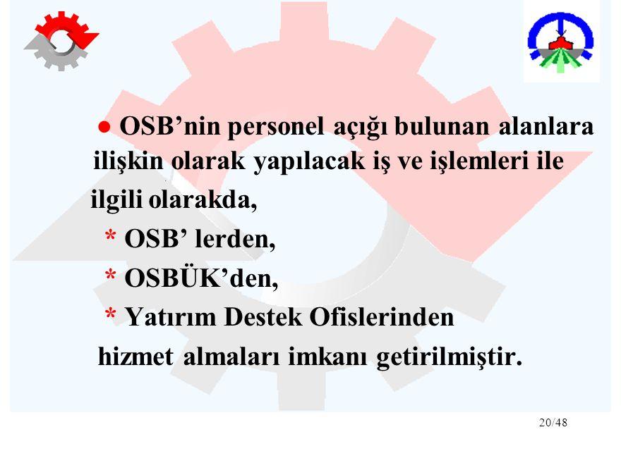 ● OSB'nin personel açığı bulunan alanlara ilişkin olarak yapılacak iş ve işlemleri ile