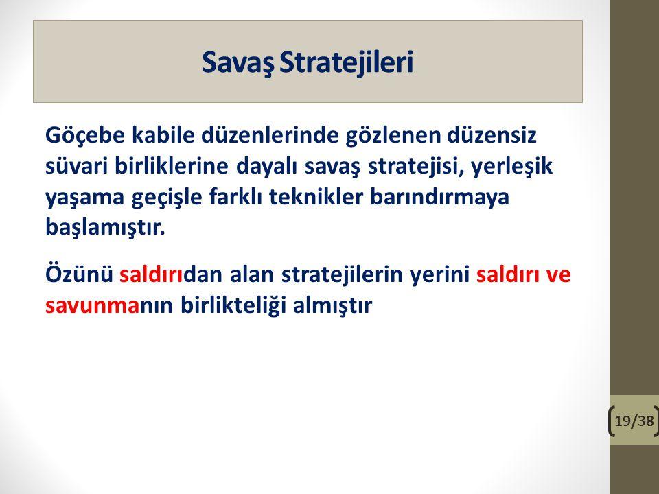 Savaş Stratejileri