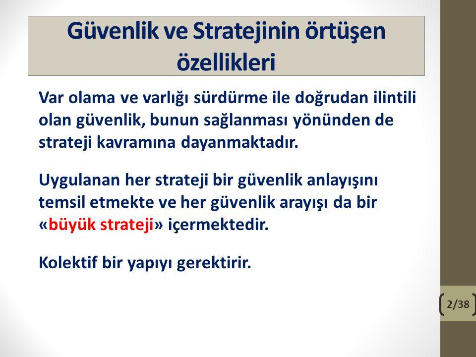 Güvenlik ve Stratejinin örtüşen özellikleri
