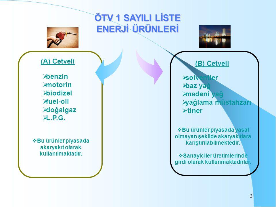 ÖTV 1 SAYILI LİSTE ENERJİ ÜRÜNLERİ
