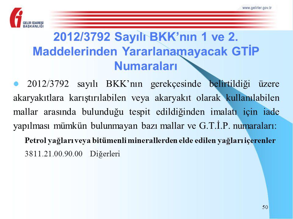 2012/3792 Sayılı BKK'nın 1 ve 2. Maddelerinden Yararlanamayacak GTİP Numaraları