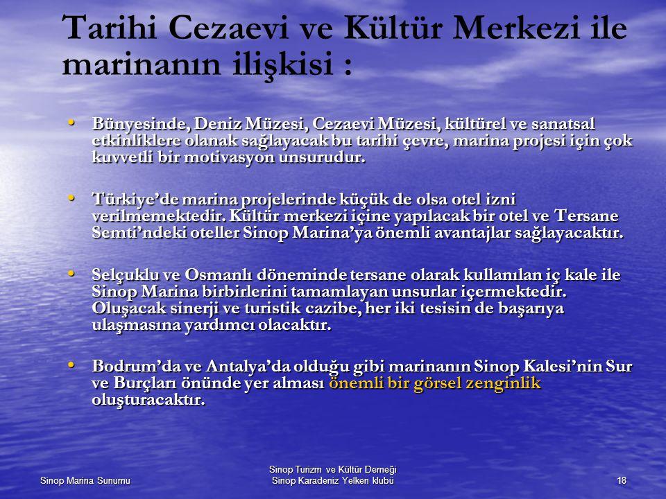 Tarihi Cezaevi ve Kültür Merkezi ile marinanın ilişkisi :