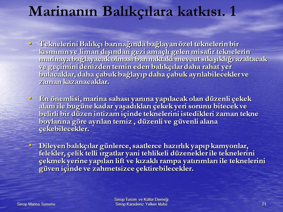 Marinanın Balıkçılara katkısı. 1