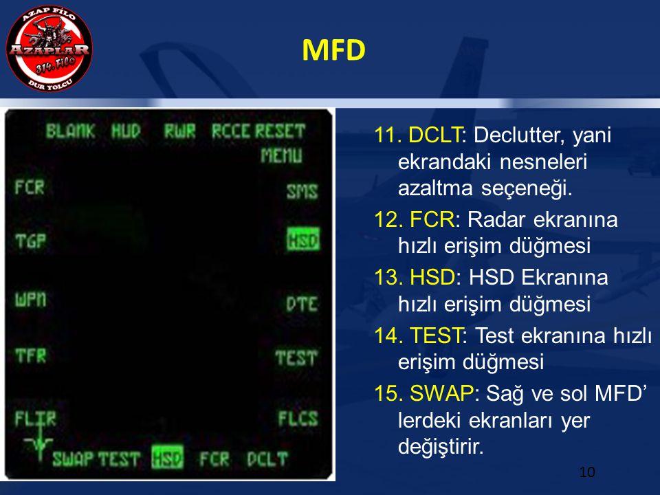 11. DCLT: Declutter, yani ekrandaki nesneleri azaltma seçeneği.
