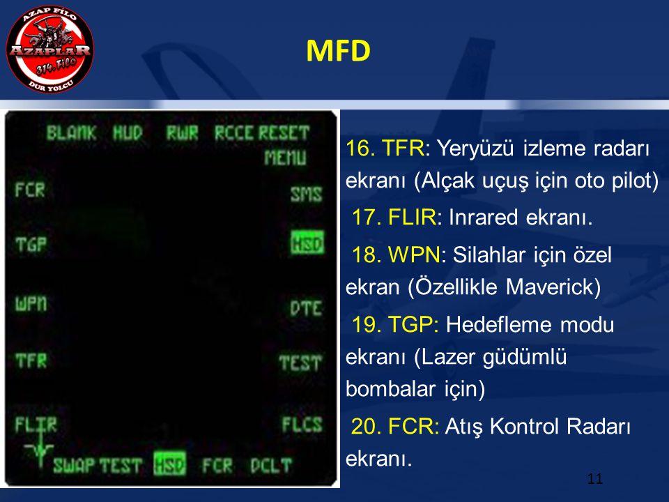 16. TFR: Yeryüzü izleme radarı ekranı (Alçak uçuş için oto pilot)