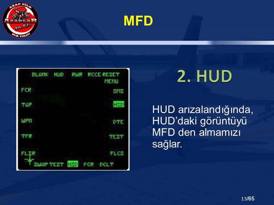 HUD arızalandığında, HUD'daki görüntüyü MFD den almamızı sağlar.