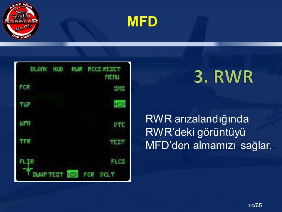 RWR arızalandığında RWR'deki görüntüyü MFD'den almamızı sağlar.