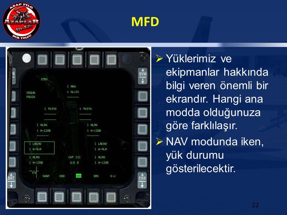 Yüklerimiz ve ekipmanlar hakkında bilgi veren önemli bir ekrandır