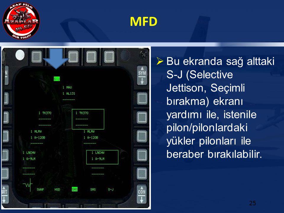 Bu ekranda sağ alttaki S-J (Selective Jettison, Seçimli bırakma) ekranı yardımı ile, istenile pilon/pilonlardaki yükler pilonları ile beraber bırakılabilir.