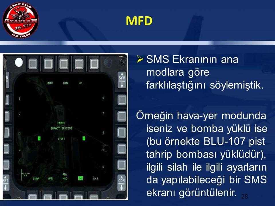 SMS Ekranının ana modlara göre farklılaştığını söylemiştik.