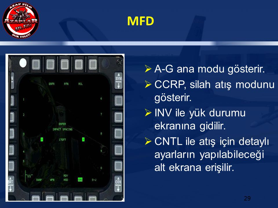 A-G ana modu gösterir. CCRP, silah atış modunu gösterir. INV ile yük durumu ekranına gidilir.