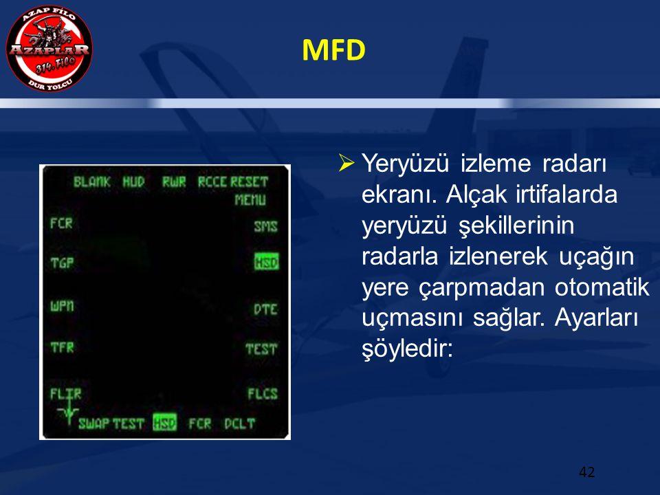 Yeryüzü izleme radarı ekranı