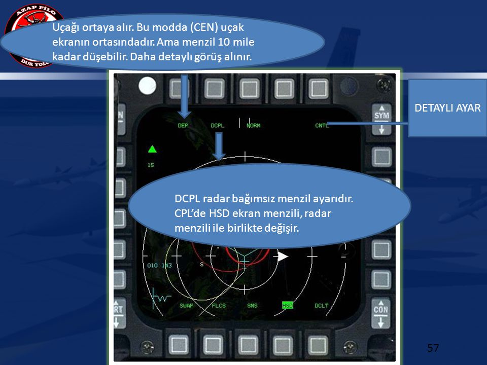 Uçağı ortaya alır. Bu modda (CEN) uçak ekranın ortasındadır
