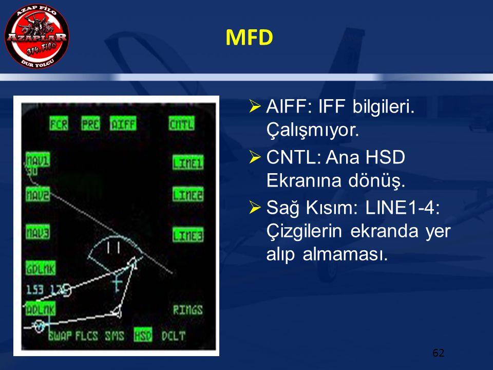 AIFF: IFF bilgileri. Çalışmıyor.