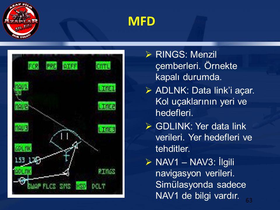 RINGS: Menzil çemberleri. Örnekte kapalı durumda.