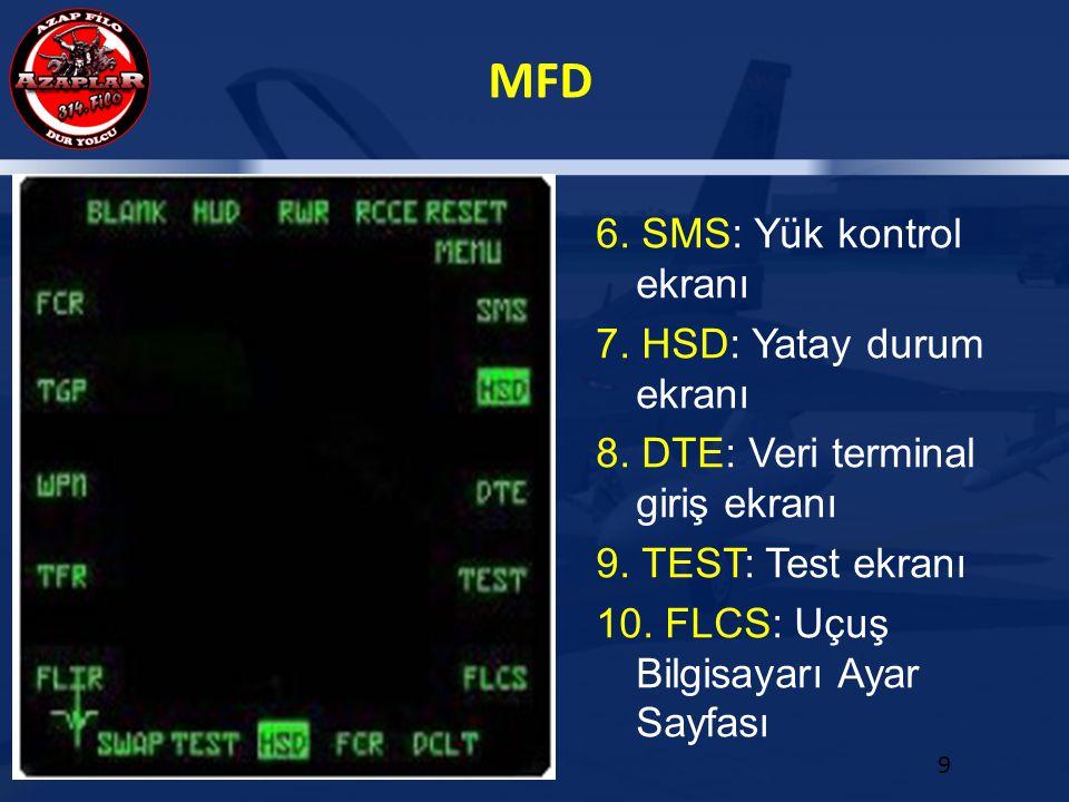 6. SMS: Yük kontrol ekranı