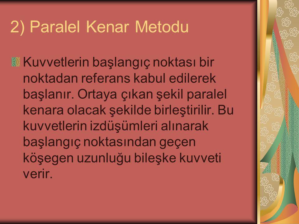 2) Paralel Kenar Metodu