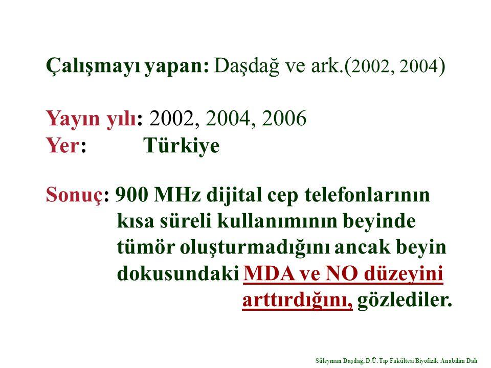 Yayın yılı: 2002, 2004, 2006 Yer: Türkiye