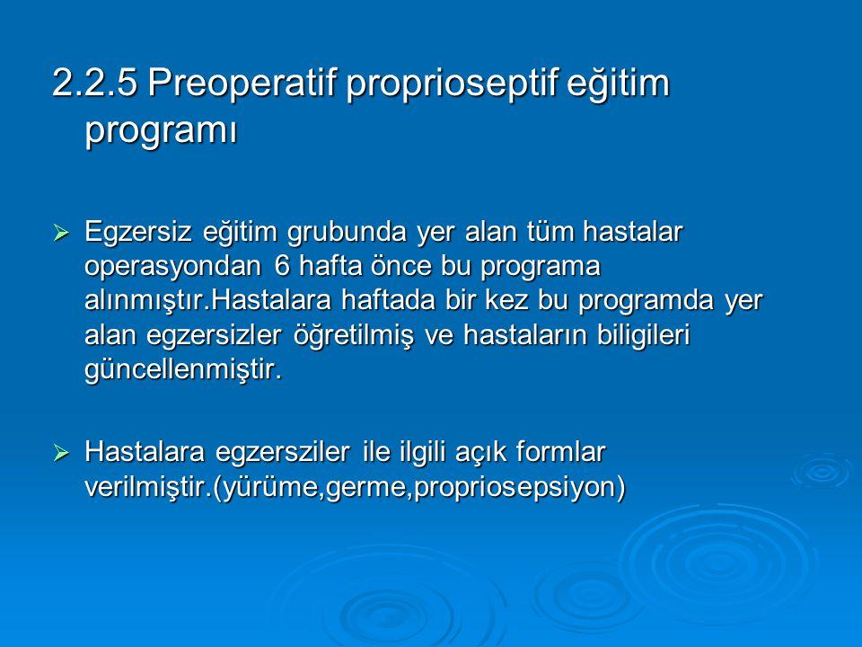 2.2.5 Preoperatif proprioseptif eğitim programı