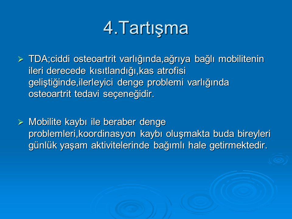 4.Tartışma