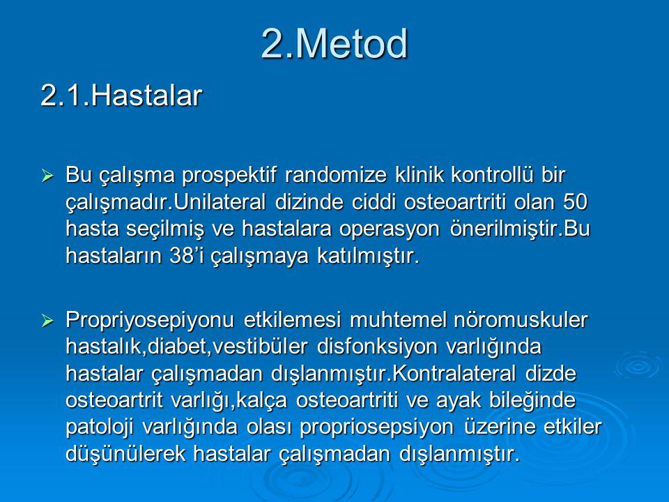 2.Metod 2.1.Hastalar.