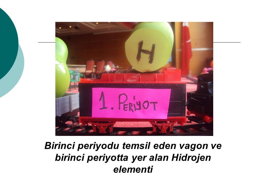 Birinci periyodu temsil eden vagon ve birinci periyotta yer alan Hidrojen elementi