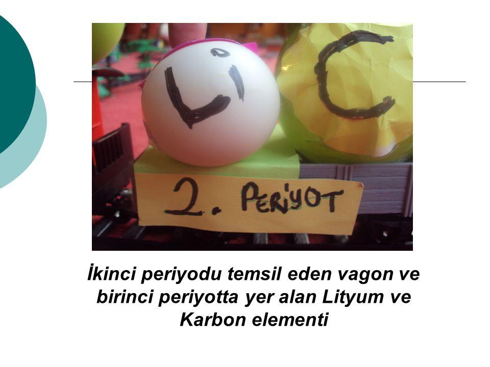 İkinci periyodu temsil eden vagon ve birinci periyotta yer alan Lityum ve Karbon elementi