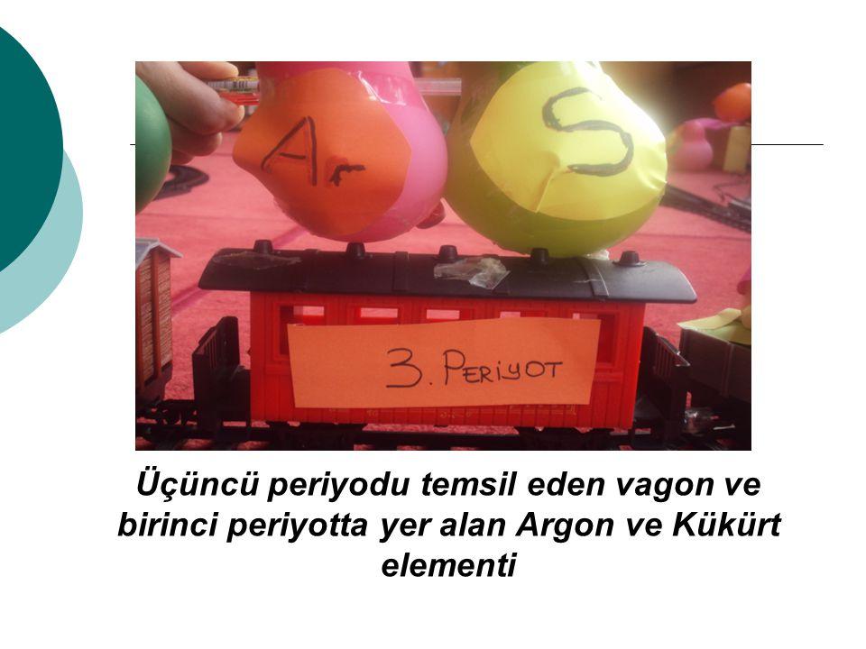 Üçüncü periyodu temsil eden vagon ve birinci periyotta yer alan Argon ve Kükürt elementi