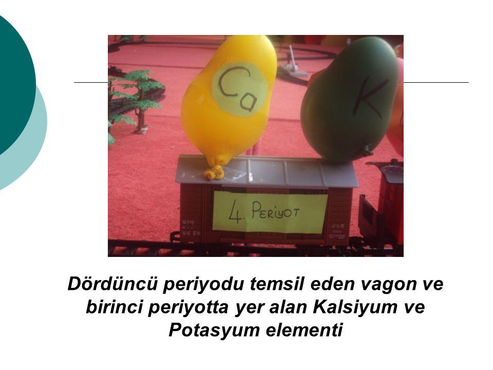 Dördüncü periyodu temsil eden vagon ve birinci periyotta yer alan Kalsiyum ve Potasyum elementi