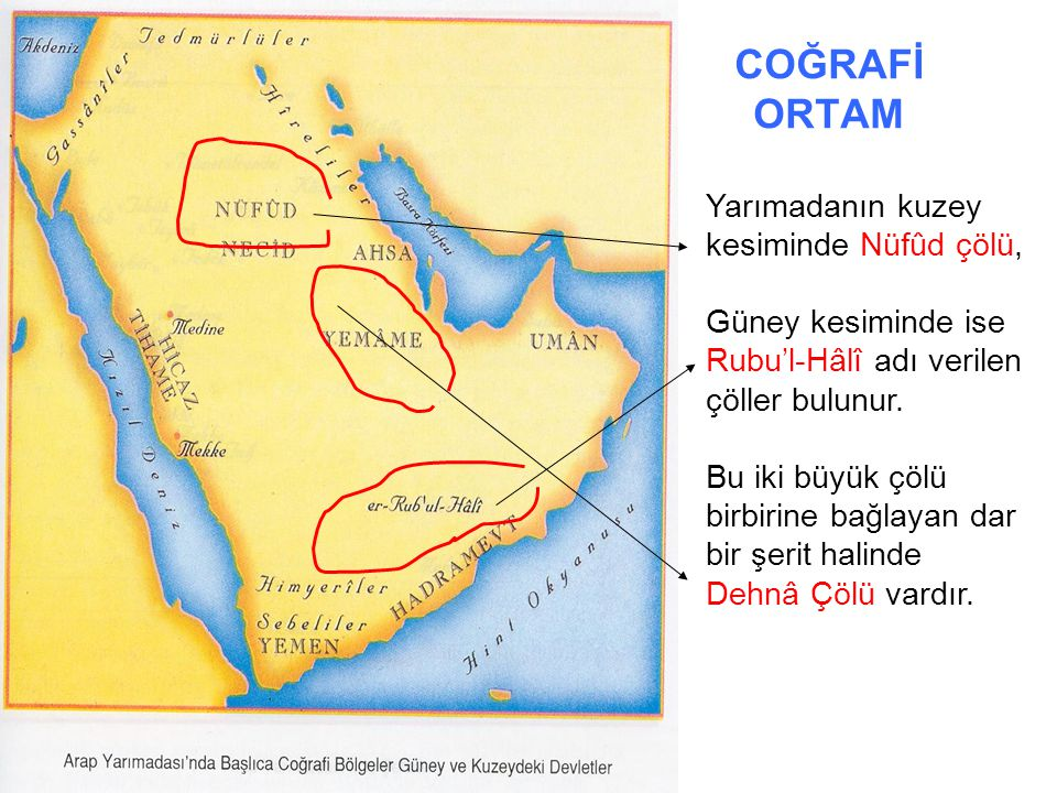 COĞRAFİ ORTAM Yarımadanın kuzey kesiminde Nüfûd çölü,