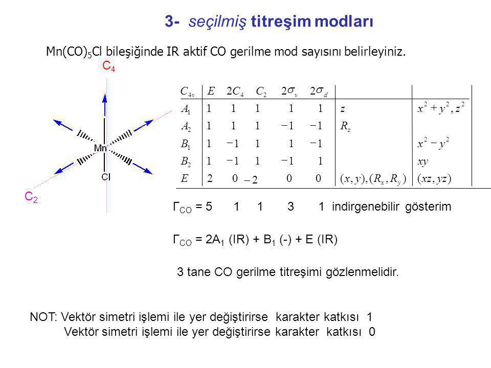 3- seçilmiş titreşim modları
