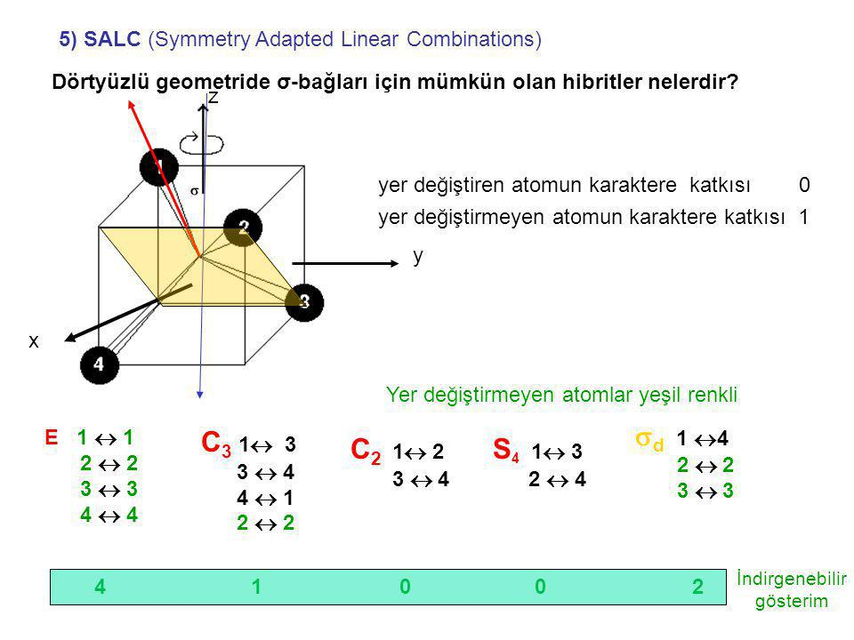 5) SALC (Symmetry Adapted Linear Combinations)