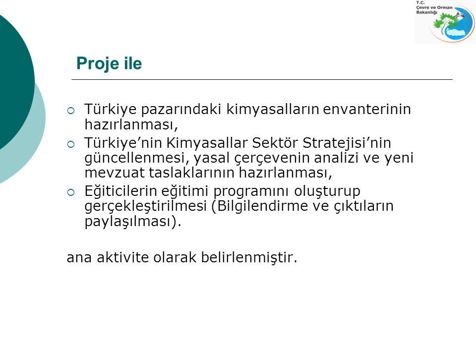 Proje ile Türkiye pazarındaki kimyasalların envanterinin hazırlanması,