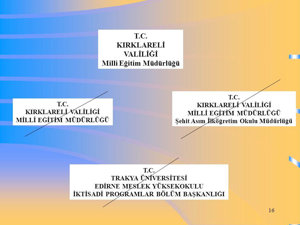 T.C. KIRKLARELİ VALİLİĞİ Milli Eğitim Müdürlüğü