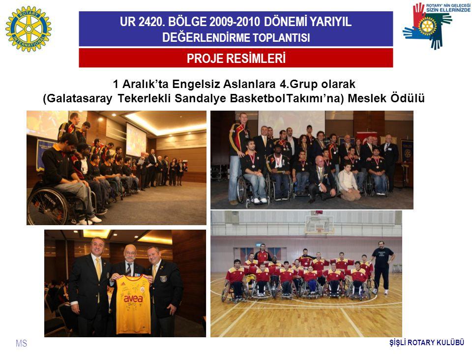 PROJE RESİMLERİ 1 Aralık'ta Engelsiz Aslanlara 4.Grup olarak (Galatasaray Tekerlekli Sandalye BasketbolTakımı'na) Meslek Ödülü.
