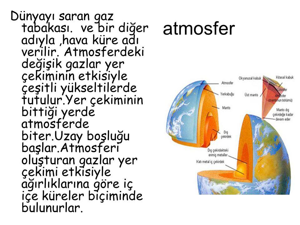 Dünyayı saran gaz tabakası. ve bir diğer adıyla ,hava küre adı verilir