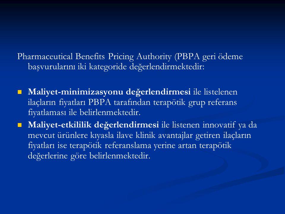 Pharmaceutical Benefits Pricing Authority (PBPA geri ödeme başvurularını iki kategoride değerlendirmektedir: